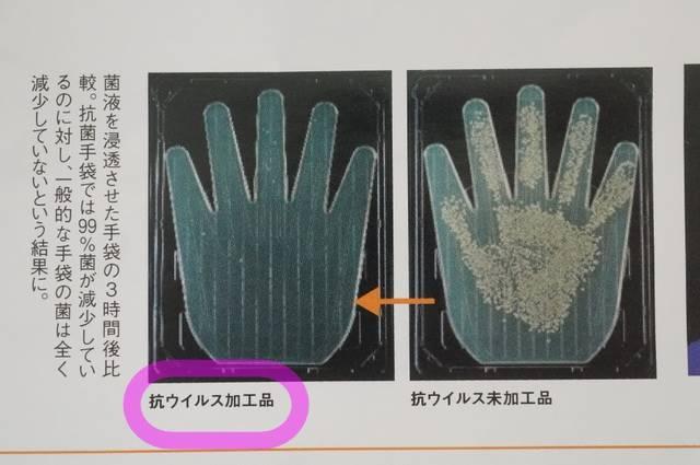 Doガード・抗ウイルス保湿手袋/メンズ クレンズイメージ
